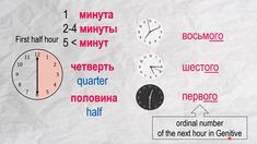 Russian Lessons, Russian Language Learning, Ordinal Numbers, Teacher, Professor, Learn Russian