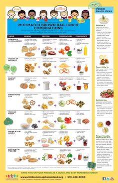 mix+match brown bag lunch combinations for children: a basic guide for 7 days of different lunches @Mary Powers Powers Williams @Christina Childress  Hatch @Cathy Ma Ma Olsen - my kids would love this, we take Wed off and the kids buy pizza