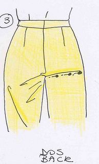 Tutorial on how to adjust pants for a perfect fit. Nice blog.
