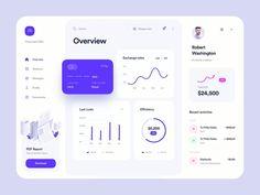 Dashboard Interface, Web Dashboard, Ui Web, Dashboard Design, App Ui Design, Mobile App Design, User Interface Design, Design Design, Dashboard Mobile