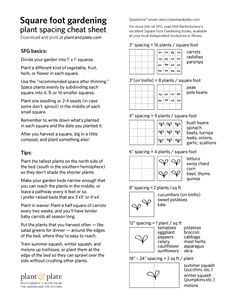 Square foot gardening plant spacing cheat sheet