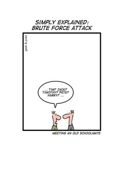 Simply Explained: Brute Force Attack