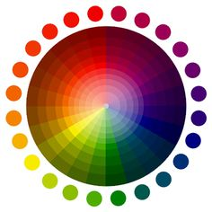 Shade Tint Color Wheel Shade = a hue (true color + black) Type 3s should wear shades!
