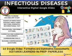 About this product, The infectious diseases for Google Slides™ is a digital product that is designed to be distributed and collected electronically.-26 Google Slides™ -Informational Text: That contains fillable fields with text-dependent reading comprehension questions.-6 Summative assessments. -Hyp...