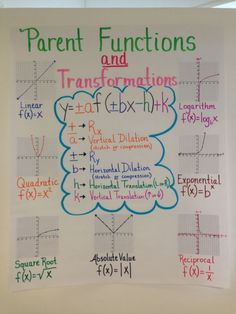 Anchor Chart for Algebra II on Parent Functions and Transformations- Should make this and add to it as we touch on each. Algebra Activities, Maths Algebra, Math Resources, Calculus, Math Math, Algebra Help, Geometry Activities, Math Help, Science Worksheets