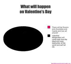 I don't think I'll be a big fan of valentine's day this year....