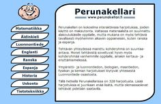 hauskoja opetuspelejä Tieto, Teaching, Education, Website, Learning, Educational Illustrations, Studying