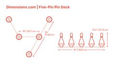 The Five-Pin Pin Deck in Five-Pin Bowling is the spacing between the 5 pins that create its 'V' formation and layout. Every pin has a heavy rubber band around its middle section that causes them to move further when struck by the Five-Pin Bowling Ball. Each of the 5 pins is worth a different scoring point value. Downloads online #sports #bowling