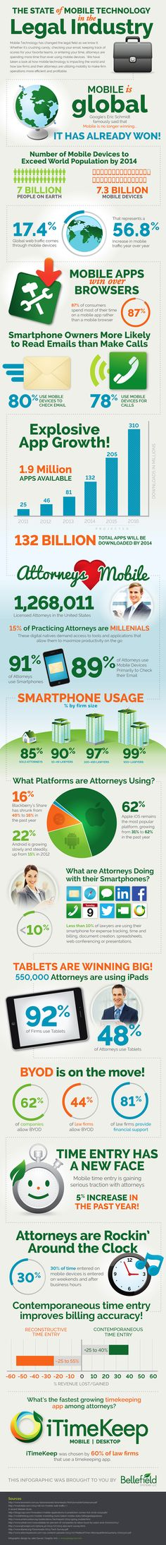 Infographic Friday A Dramatic Rise of Mobile in Legal