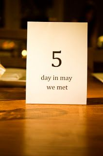 Milestone date table numbers, or facts like first date, anniversary, etc