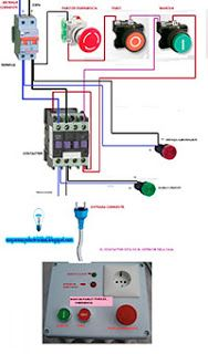 Esquemas eléctricos: Cuadro de maniobra maquina con paro de emergencia
