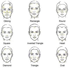 how to contour and highlight based on face shape  C-contour  HL- highlight