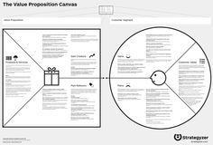 Slides from my service design talk & one day workshop @ Clarice Technologies, Pune, India. - Why Service Design ? - Service Design Be… Business Canvas, Design Thinking, Business Management, Business Planning, Business Tips, Strategy Business, Sales Strategy, Business Design, Online Business