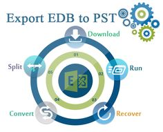 Hello Friend Try Download Exchange EDB Recovery to PST Software that truly a best way to recover EDB File to PST File etc.   Know More About Like As :- http://exchange-recovery-tool.blogspot.in/