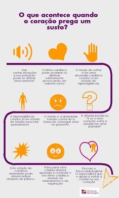 Depois de um susto cardíaco, o papel da ansiedade na recuperação