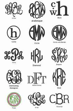 Popular Monogram Styles- #Monograms