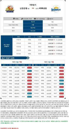 [농구]★토정비결★ 3월2일 신한은행 vs KDB생명