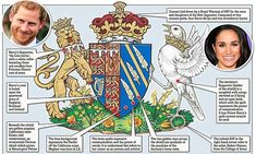 The coat of arms created for Meghan Markle and approved by the Queen | Daily Mail Online