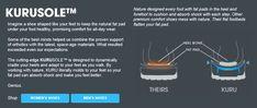 Kuru Shoes Technology