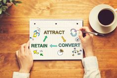 Increase conversion rates and retain existing customers with live chat.
