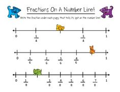 FRACTIONS ON A NUMBER LINE - INTRO TUTORIAL, TASK CARDS & GAME! - TeachersPayTeachers.com
