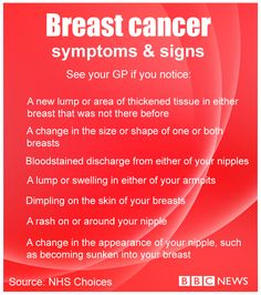 Signs And Symptoms, News Health, Uk News, Breast Cancer, Bbc, Nursing, Health Fitness, Fitness, Health And Fitness