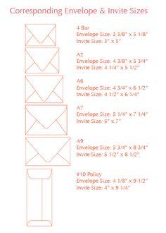 standard invitation sizes  sarah's wedding paper things, invitation samples