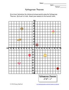 Distance Between Two Points {Using an Amusement Park Map