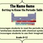 key words: periodic table worksheets, finding elements, using the periodic table, periodic table homework, periodic table activity  Have your stude...