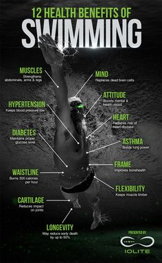 12 Health Benefits of Swimming