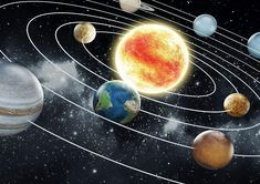 Space Wall Mural Planets Solar System Kids Poster, Art Paper Poster - No Frame Poster-11x17