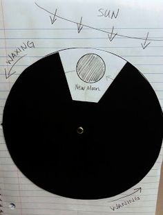We've been studying the phases of the moon for a couple of weeks and it has been a lot of fun. The students have been keeping a moon journal...