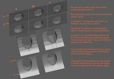 How The F*#% Do I Model This? - Reply for help with specific shapes - Page 134 — polycount