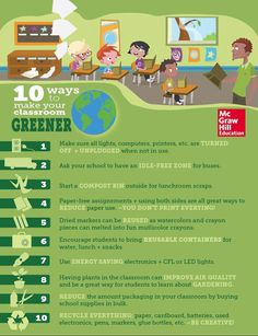 go green ideas for office. even during the cold days of winter you can make your classroom green check out go ideas for office