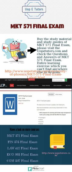 exam fever are no more get help with our largest online store rh pinterest com Blank Study Guide Template Study Guide Outline