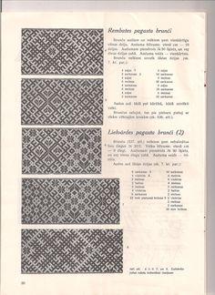 Latvian Signs Inkle Weaving, Inkle Loom, Tablet Weaving, Russian Embroidery, Folk Embroidery, Embroidery Patterns, Knitting Charts, Knitting Patterns, Viking Tattoos