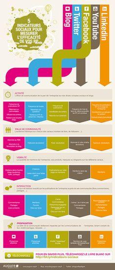 Téléchargez le livre blanc qui accompagne cette infographie:  http://anws.co/bahsy