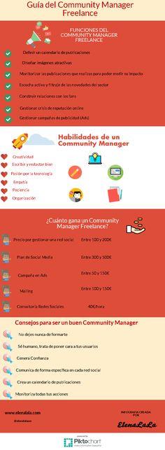 Community Manager Freelance Infografia