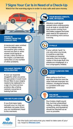 Presented by Allstate. Car Life Hacks, Useful Life Hacks, Car Checklist, Car Facts, Car Care Tips, Car Fix, Car Essentials, Car Cleaning Hacks, Driving Tips