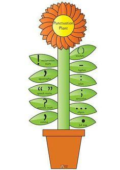 Punctuation plant