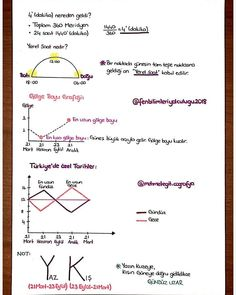 Studyblr, Geography, Chart, Education, Learning, Teaching, Studying