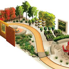 Imagine a less water dependent yard.  Green, but without a whole lot of time and waste.
