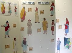 Bible Fun For Kids: The 12 Sons of Jacob vs. The 12 Tribes of Israel Bible Study Tips, Bible Lessons For Kids, Bible For Kids, Jesus Crafts, Bible Crafts, Old Testament Bible, Sons Of Jacob, Preschool Bible, Kids Class