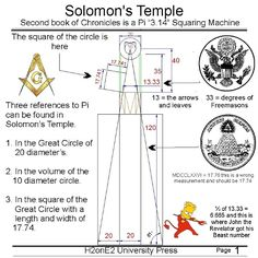 1000+ images about Freemasonry on Pinterest | Knights ...