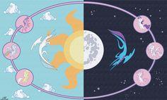 Harmony by Ocarina0fTimelord.deviantart.com