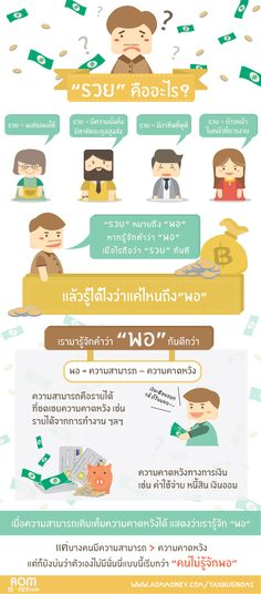tax2-1-01 tax2-1-01 Money Plan, My Money, Life Plan, Nok, Kids And Parenting, Wealth, Health Care, Saving Money, Finance