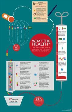 What the Health: Healthcare Reform