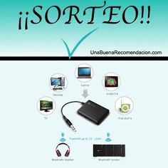 Sorteo Conector Altavoces iClever Ipod, Pageants, Speakers, Prize Draw, Libros, Ipods