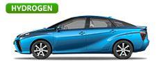 Toyota Mirai všeobecné informace o pohonu na vodík Cello, Toyota, Bmw, Vehicles, Technology, Electric Motor, Motor Car, Cellos, Vehicle