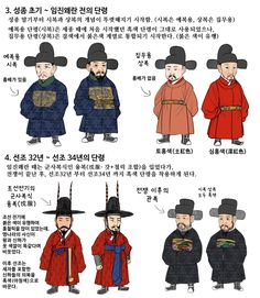 Korean Traditional Dress, Traditional Dresses, Korean Painting, Korean Lessons, School Looks, Korean Aesthetic, Korean Art, Korean Language, Drawing Clothes